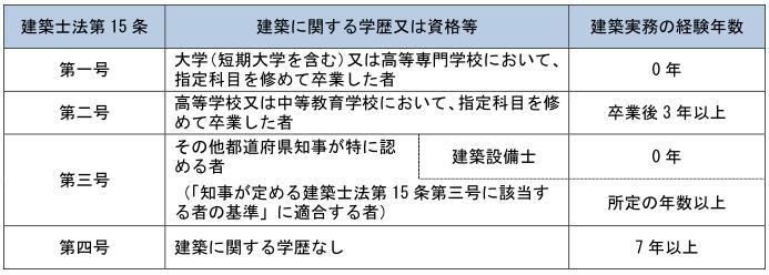 f:id:t-mitsuki:20180824133818p:plain