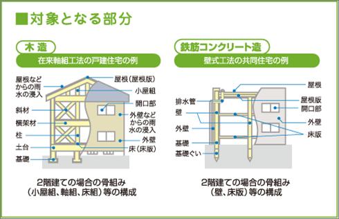 f:id:t-mitsuki:20180829175838p:plain