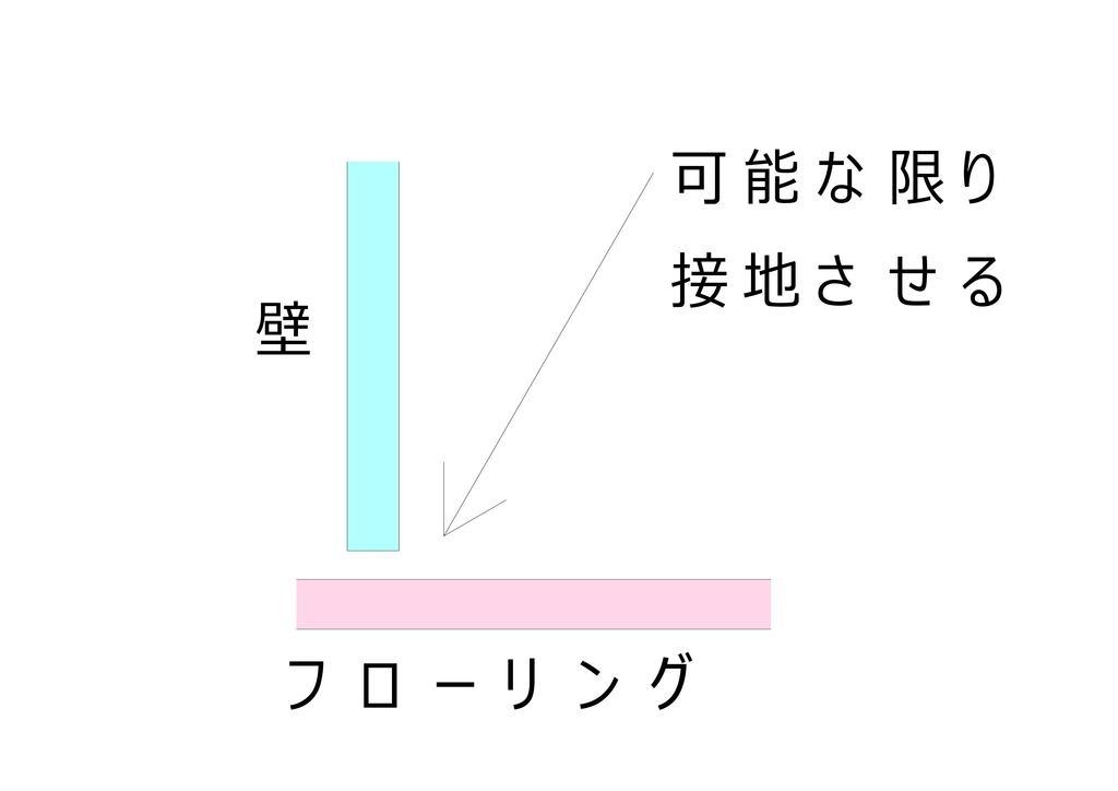 f:id:t-mitsuki:20181107093444j:plain