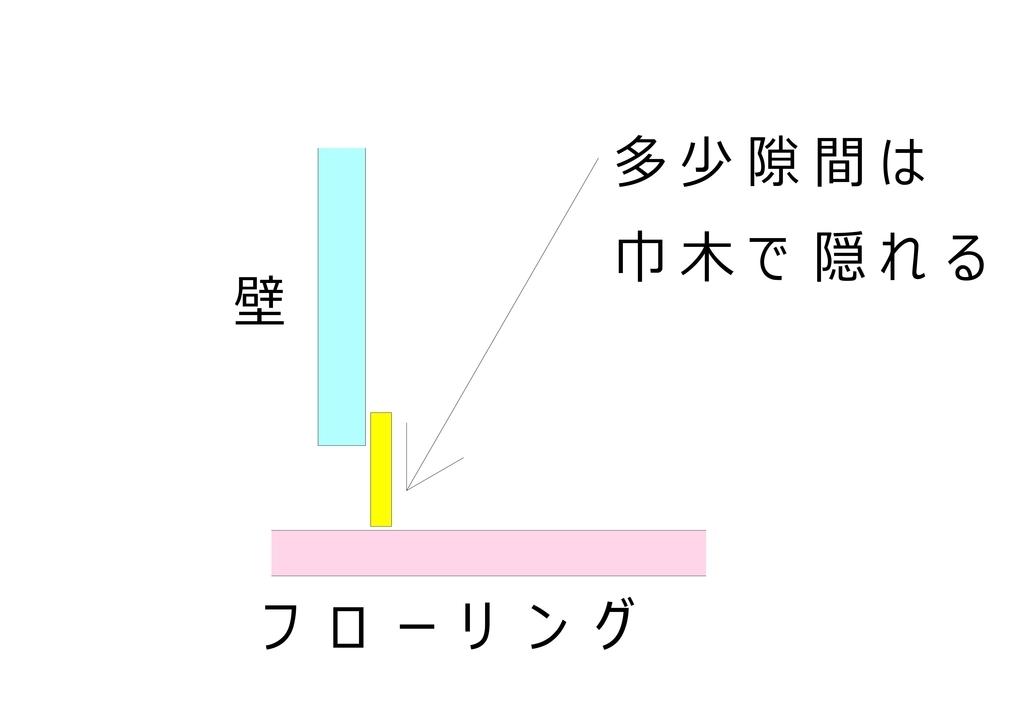 f:id:t-mitsuki:20181107093557j:plain