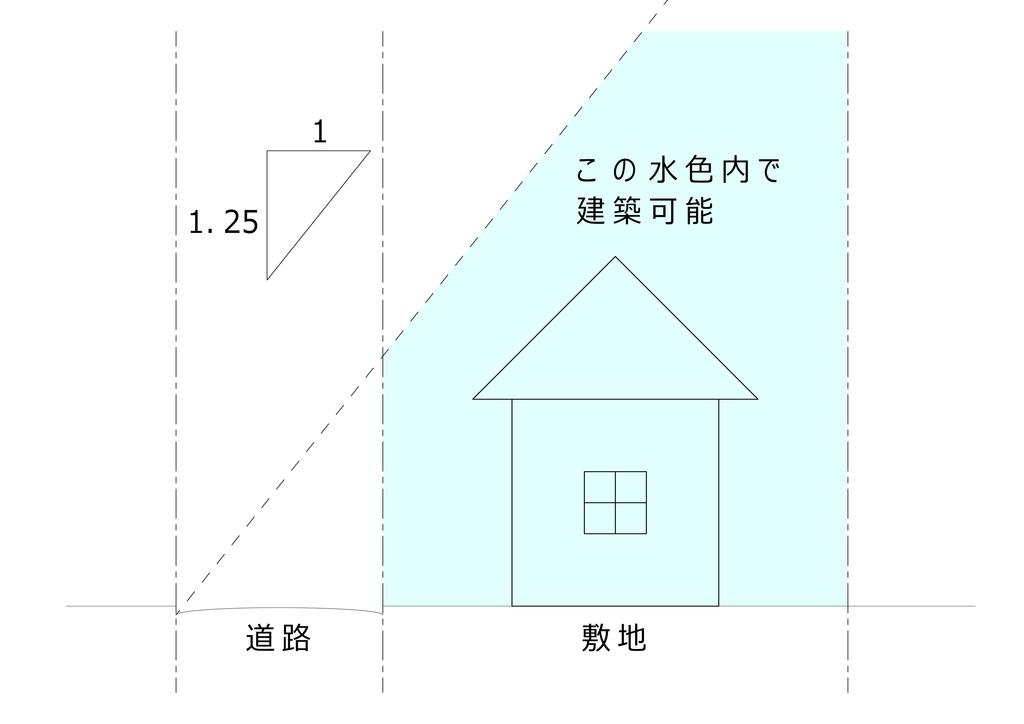 f:id:t-mitsuki:20181128083806j:plain