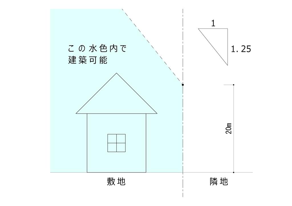 f:id:t-mitsuki:20181128113811j:plain