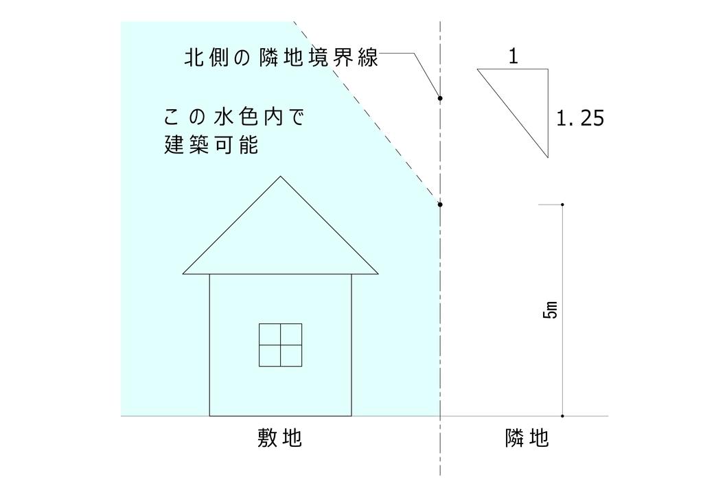 f:id:t-mitsuki:20181128115636j:plain