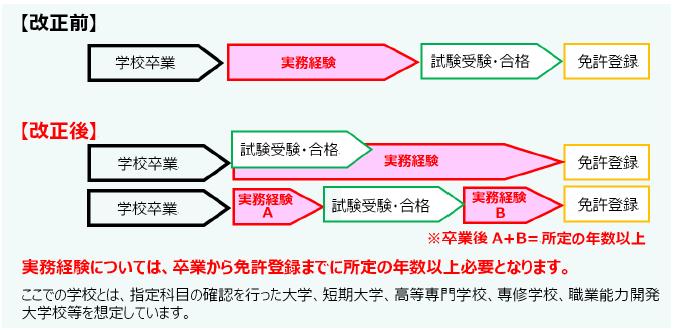 f:id:t-mitsuki:20190924143614p:plain