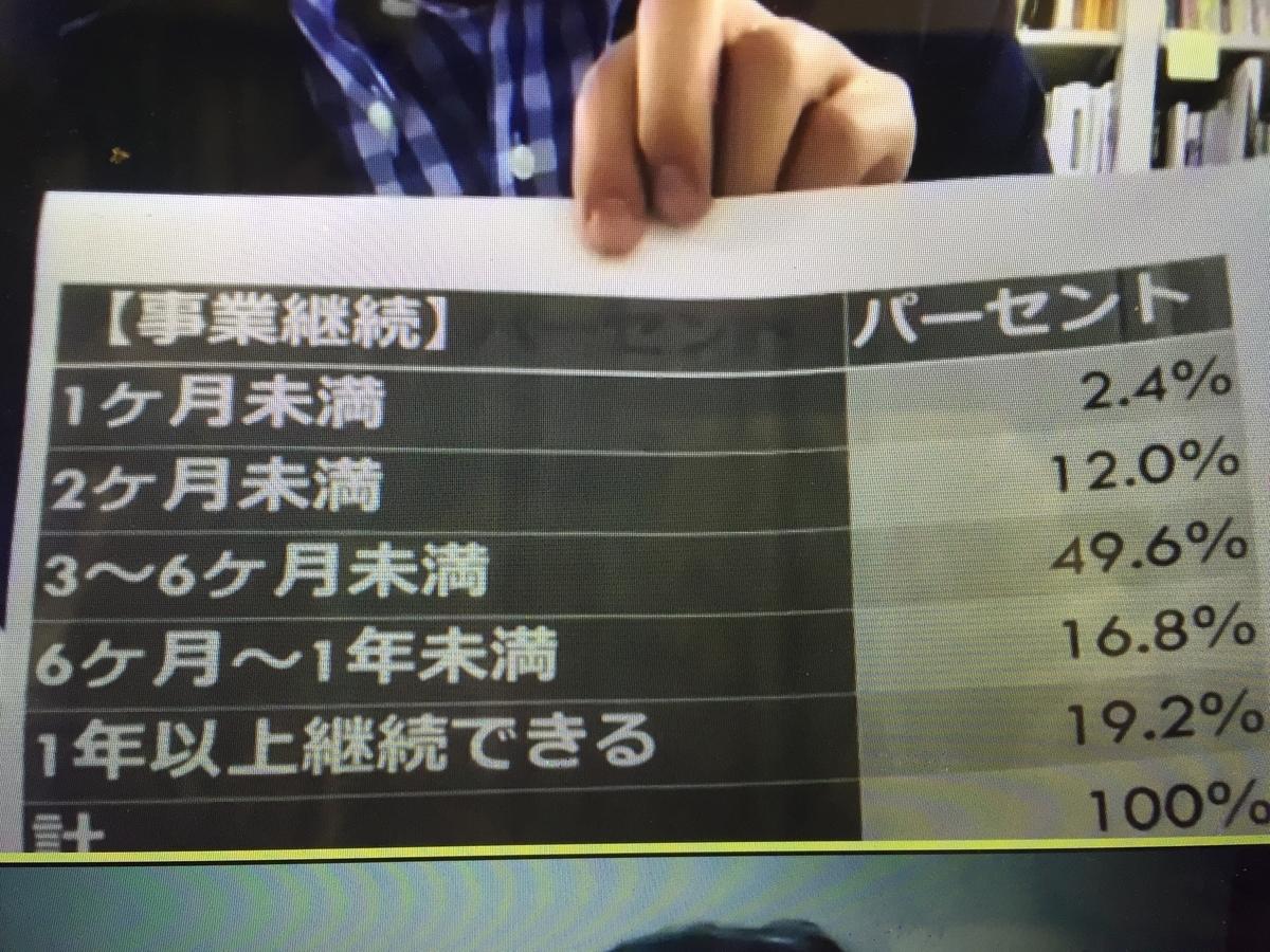 f:id:t-mizuno:20200505091345j:plain