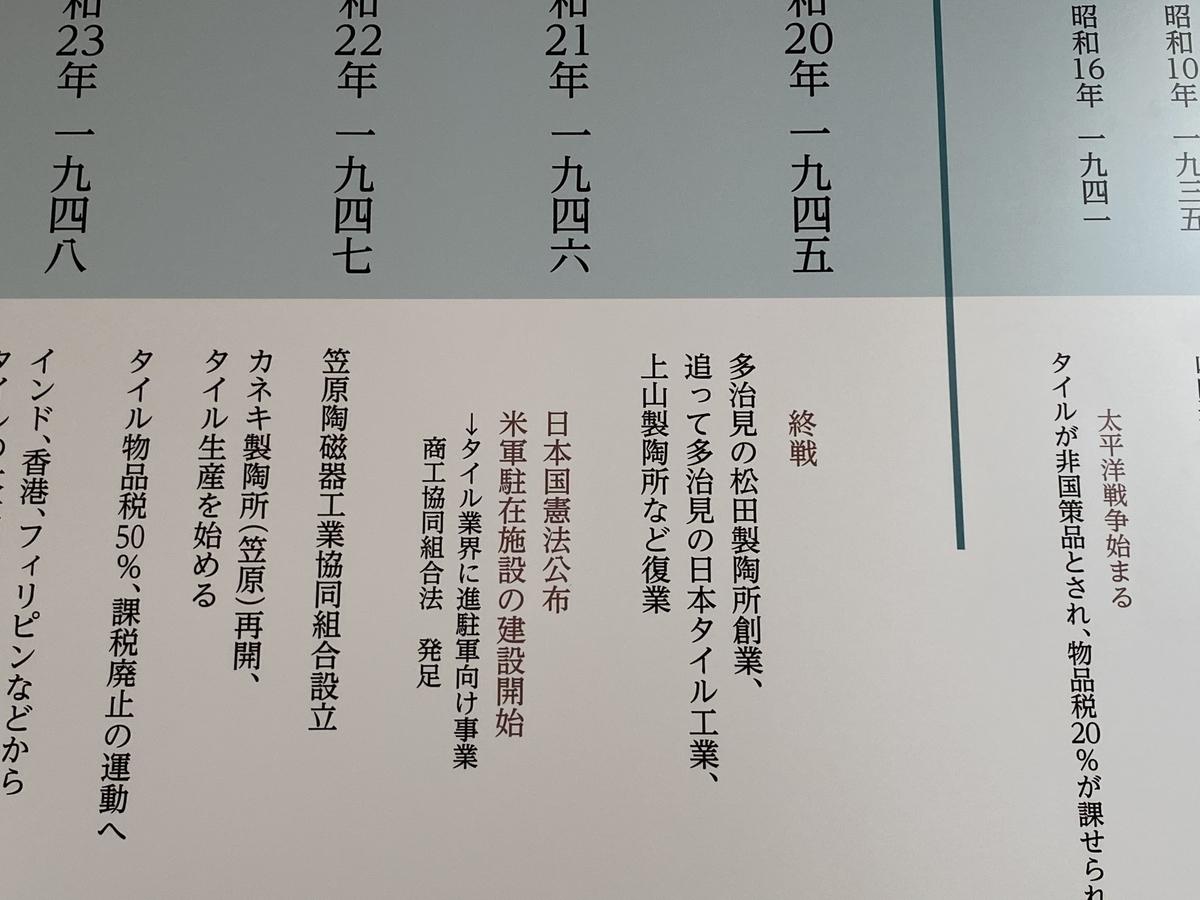 f:id:t-mizuno:20200827190434j:plain