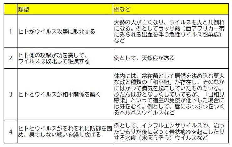 f:id:t-mizuno:20210513134825p:plain