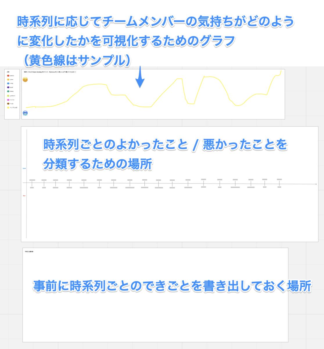 f:id:t-morizumi:20200603184211p:plain