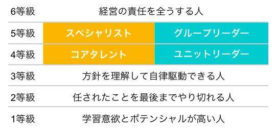 f:id:t-morizumi:20210511191308p:plain