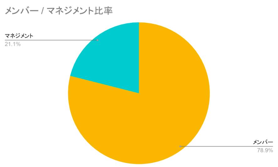 f:id:t-morizumi:20210511192128p:plain
