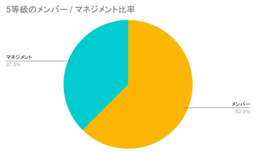 f:id:t-morizumi:20210511192212p:plain