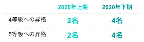 f:id:t-morizumi:20210511192337p:plain