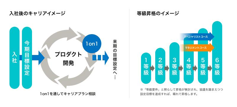 f:id:t-morizumi:20210512132241p:plain