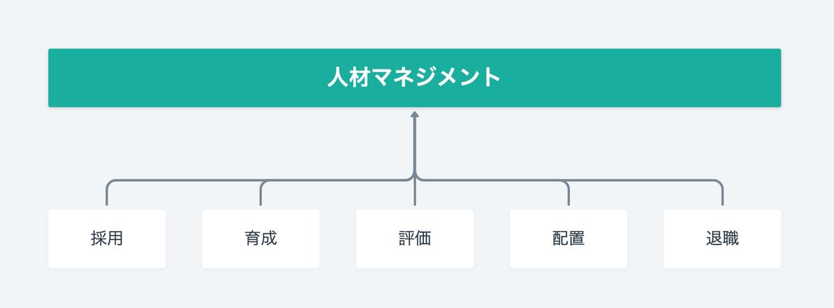 f:id:t-morizumi:20210604103824p:plain
