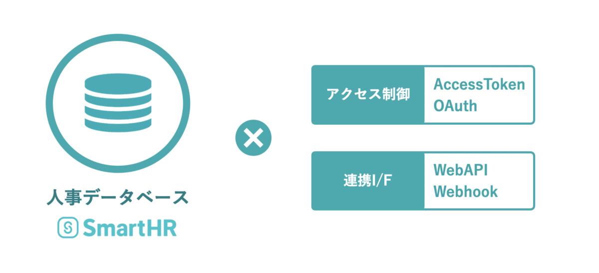 f:id:t-morizumi:20210607102720p:plain