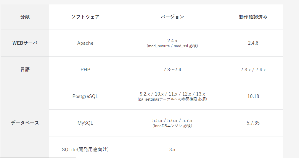f:id:t-motoyoshi_pn:20210928115355p:plain