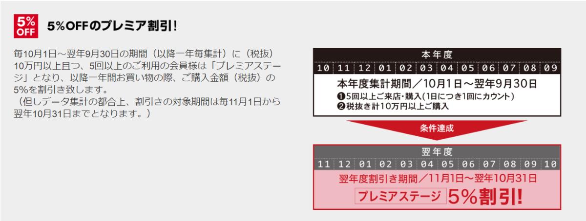 f:id:t-naito-tnf:20191115153759p:plain