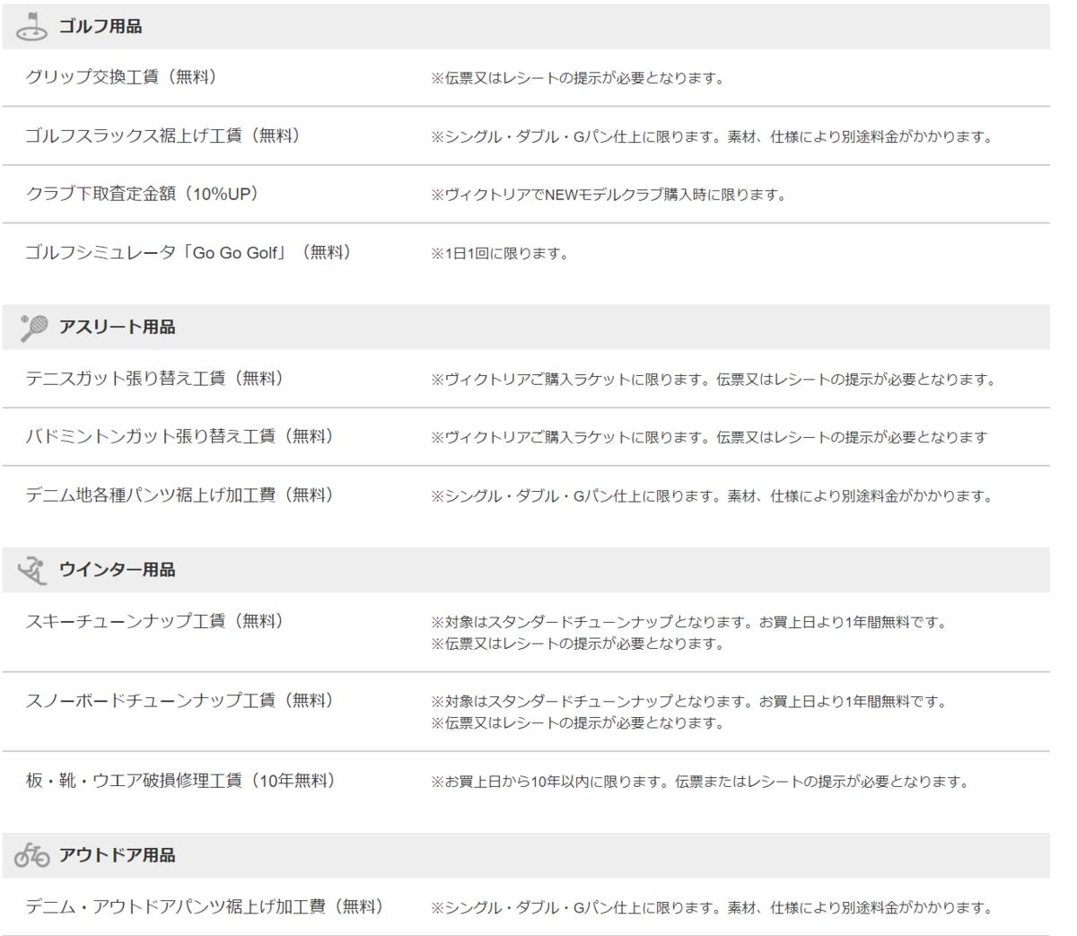 f:id:t-naito-tnf:20191115153843p:plain