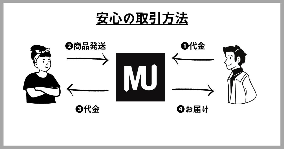 f:id:t-naito-tnf:20210405223042p:plain