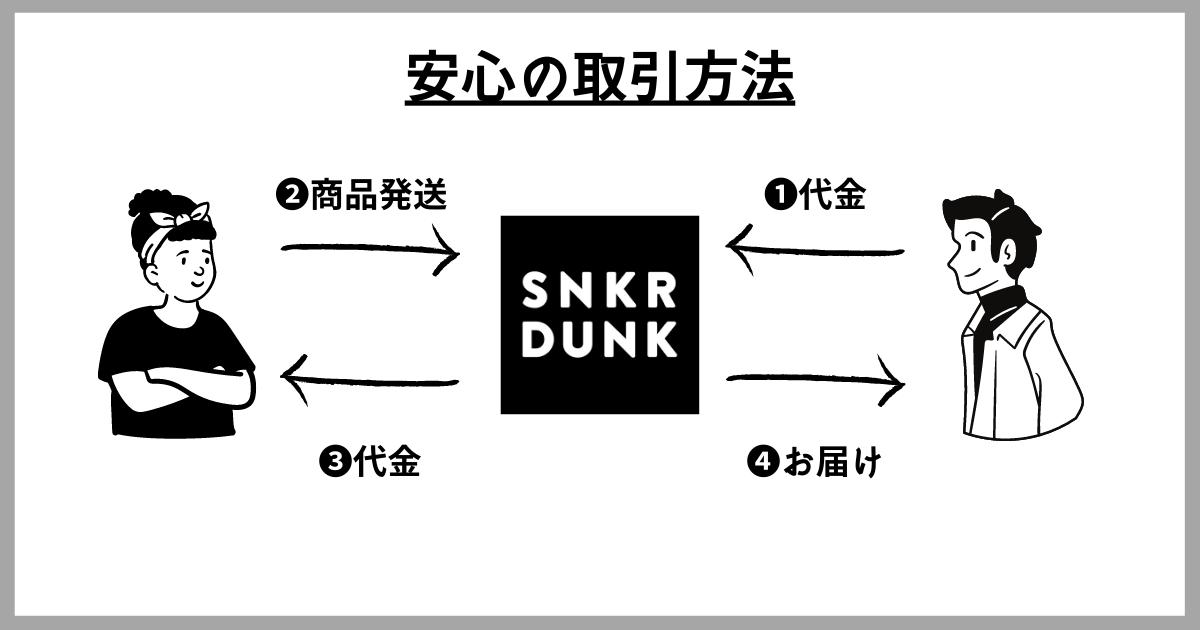 f:id:t-naito-tnf:20210405223044p:plain