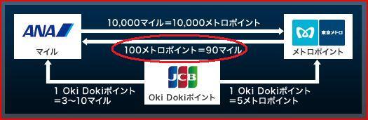 f:id:t-nanami:20161002141759j:plain