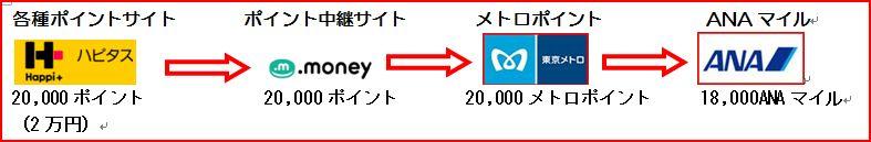 f:id:t-nanami:20161002143753j:plain