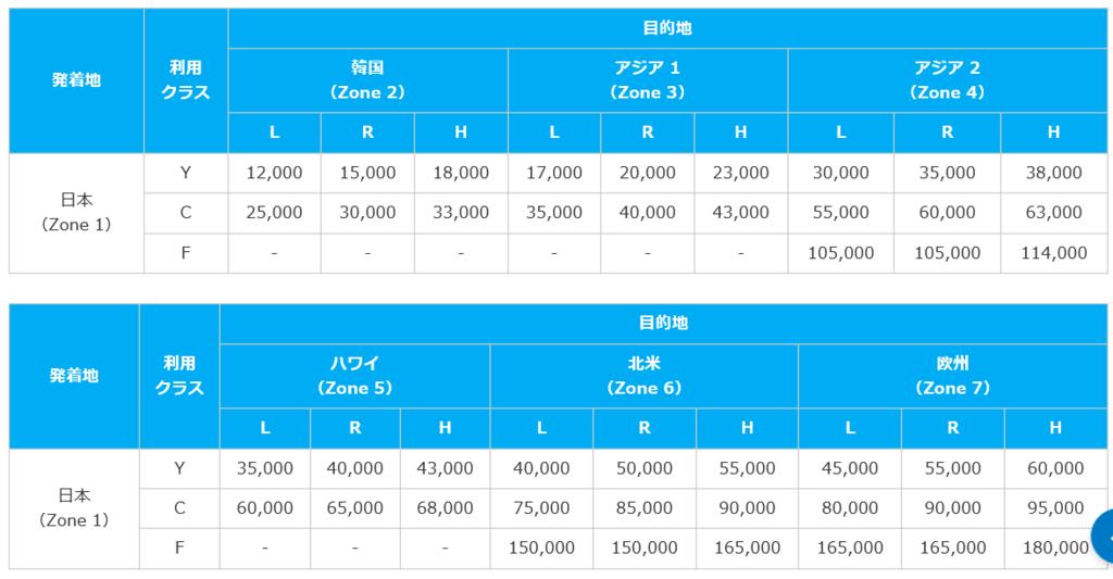 f:id:t-nanami:20161005143900p:plain