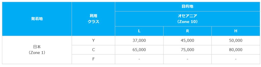 f:id:t-nanami:20161005143913p:plain