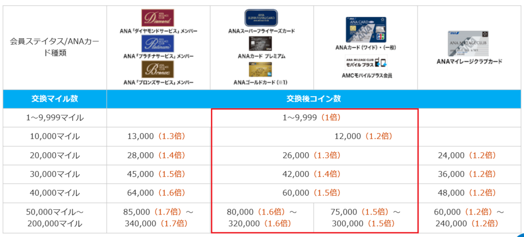 f:id:t-nanami:20161005231442p:plain