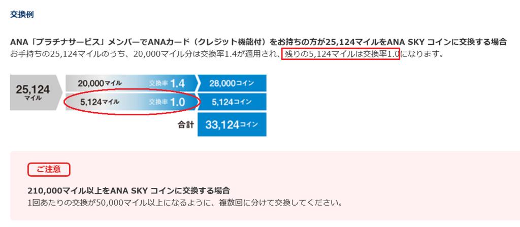 f:id:t-nanami:20161005231604p:plain