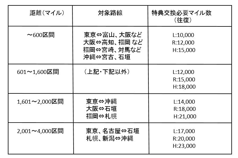 f:id:t-nanami:20161007133303p:plain