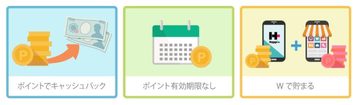 f:id:t-nanami:20161007224545p:plain