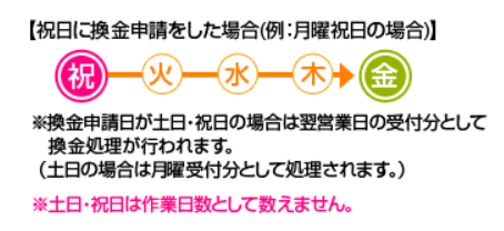 f:id:t-nanami:20161009145700p:plain