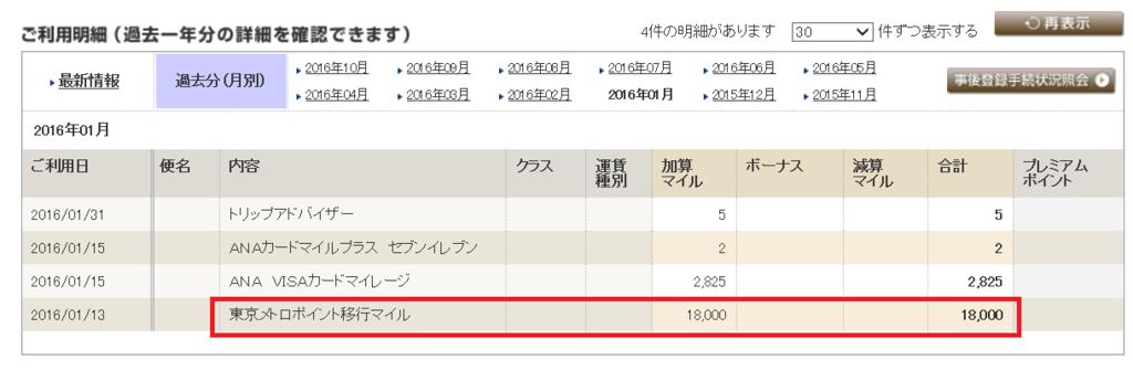 f:id:t-nanami:20161012162710p:plain