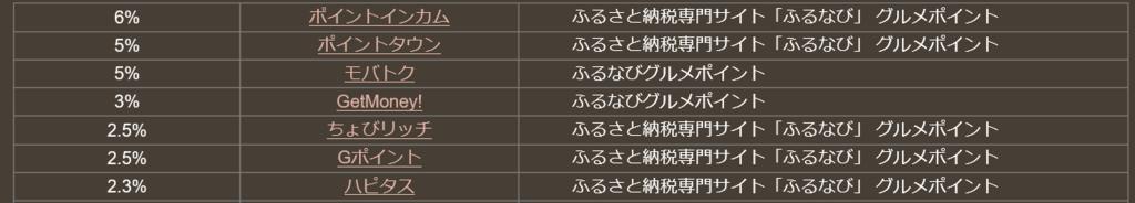 f:id:t-nanami:20161107133208p:plain