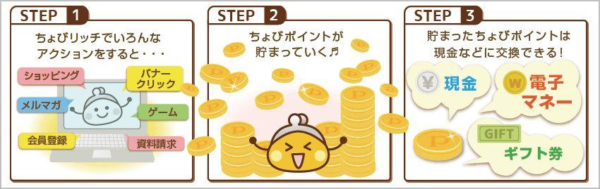 f:id:t-nanami:20161216002837j:plain