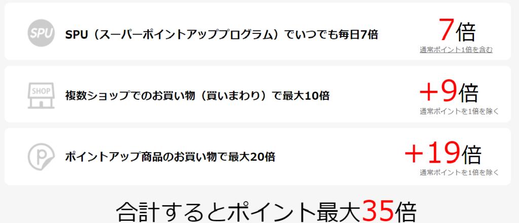 f:id:t-nanami:20161220133305p:plain