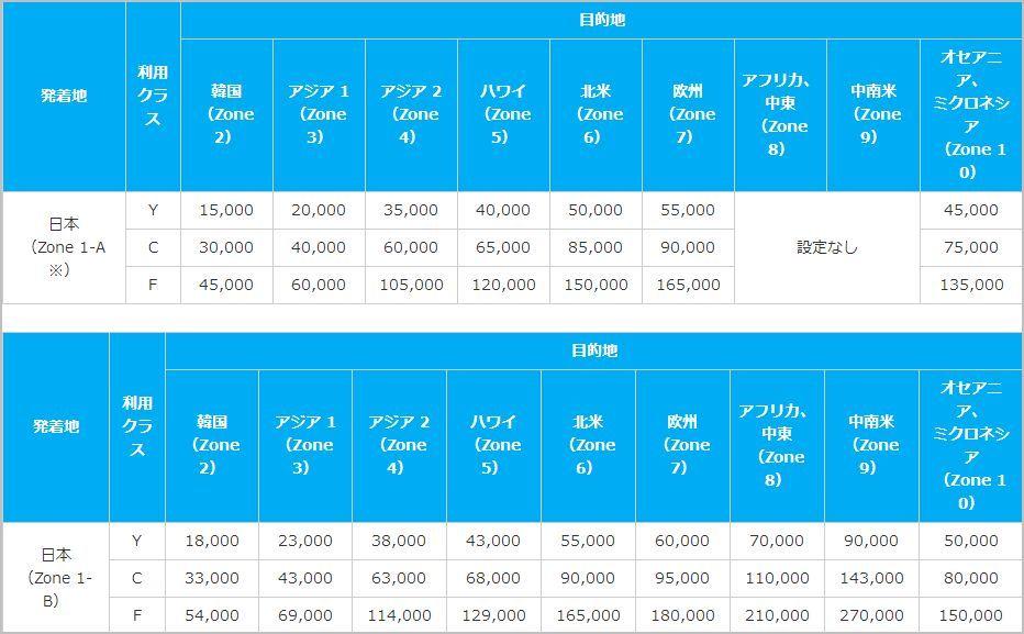 f:id:t-nanami:20170115153919j:plain