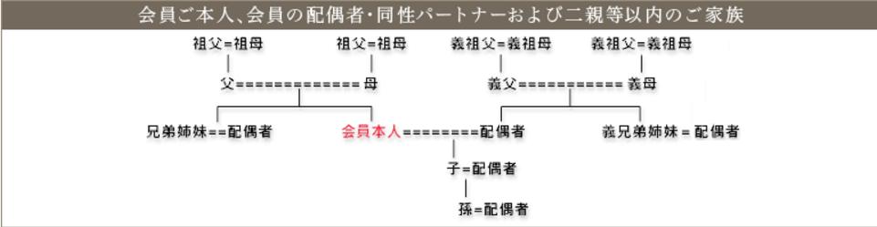 f:id:t-nanami:20170116113436p:plain
