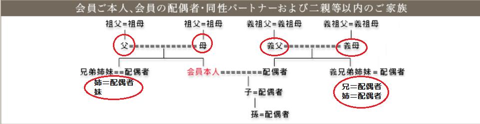 f:id:t-nanami:20170203105944p:plain