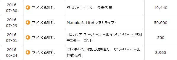 f:id:t-nanami:20170203164042p:plain