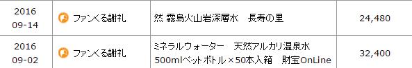 f:id:t-nanami:20170203164139p:plain