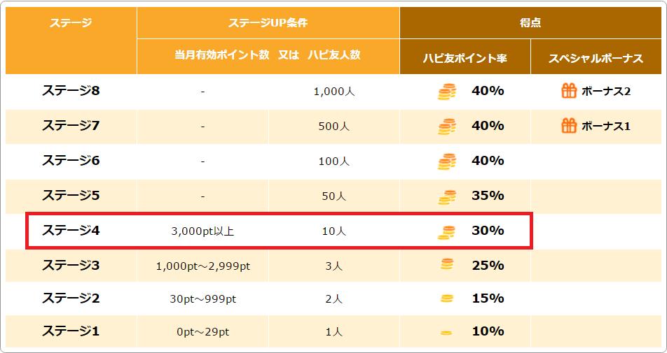 f:id:t-nanami:20170208141920p:plain