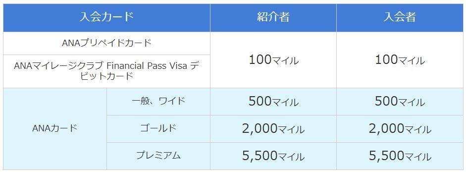 f:id:t-nanami:20170409004445j:plain