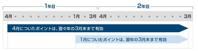 f:id:t-nanami:20170715180950p:plain