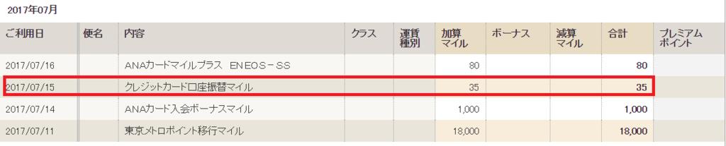 f:id:t-nanami:20170830155911p:plain