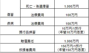f:id:t-nanami:20170901183006p:plain