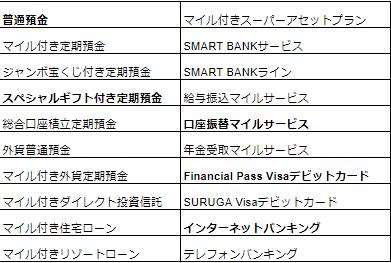 f:id:t-nanami:20170901183520p:plain