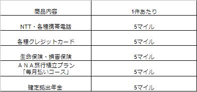 f:id:t-nanami:20170901183535p:plain