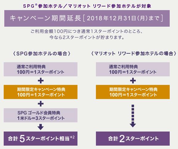 f:id:t-nanami:20171109150106p:plain